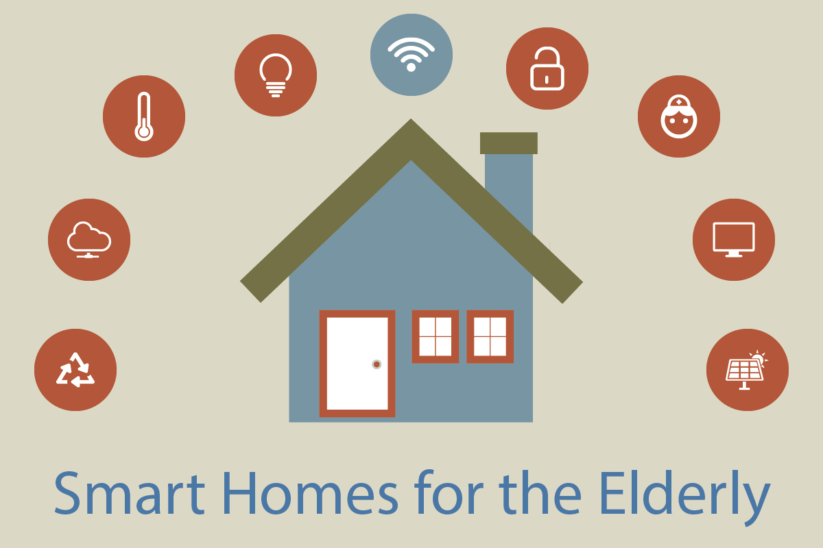elderly smart technology homes over50s smarthome society stuart october august comments supporting oldest